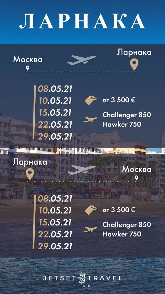 JetSharing Ларнака