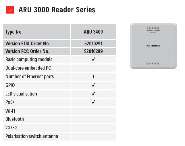 картинка ARU 3400 Antenna Reader Unit, int. Ant.,  3Port, PoE+, IP67 от магазина IoT Solutions