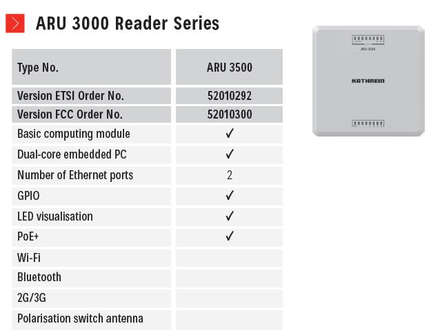 ARU 3500 Antenna Reader Unit, int. Ant., 3Port, PoE+, Linux,, IP67 от магазина IoT Solutions