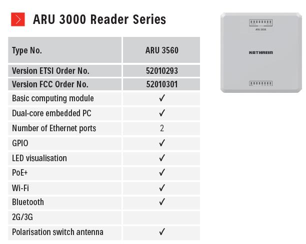 картинка ARU 3560 Antenna Reader Unit, int. Ant, 3Port, PoE+, Linux, WiFi, IP67 от магазина IoT Solutions