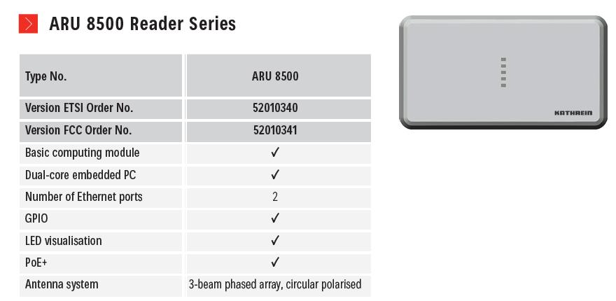 картинка ARU 8500 Antenna Reader Unit, 865-868MHz (865-867 for India)CSB Ant.,PoE GPIO от магазина IoT Solutions