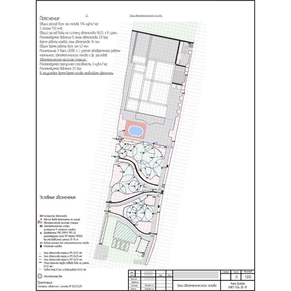 Зоны-автоматического-полива-Ландшафтный-дизайн-сада-AnkoDesign