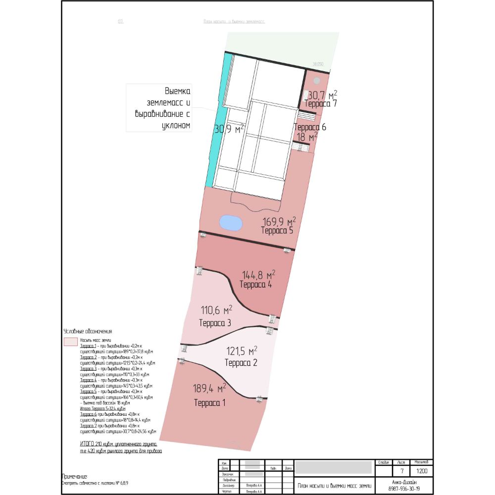 План-насыпи-и-выемки-масс-земли-Ландшафтный-дизайн-AnkoDesign