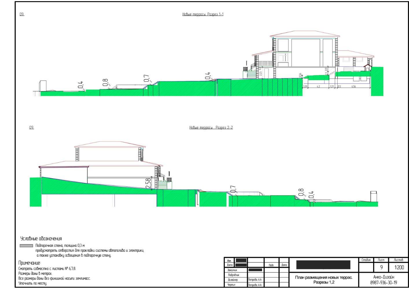 Разрезы-план-размещения-новых-террас-Ландшафтный-дизайн-AnkoDesign