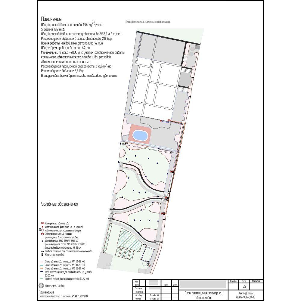 Зоны-размещения-электрики-автополива-Ландшафтный-дизайн-сада-AnkoDesign