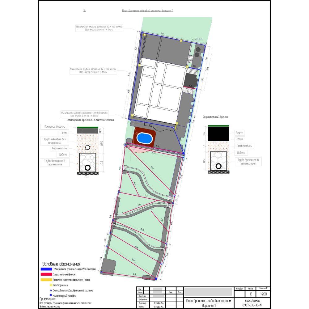 План-размещения-дренажно-ливневых-систем-на-участке-Ландшафтный-дизайн-AnkoDesign