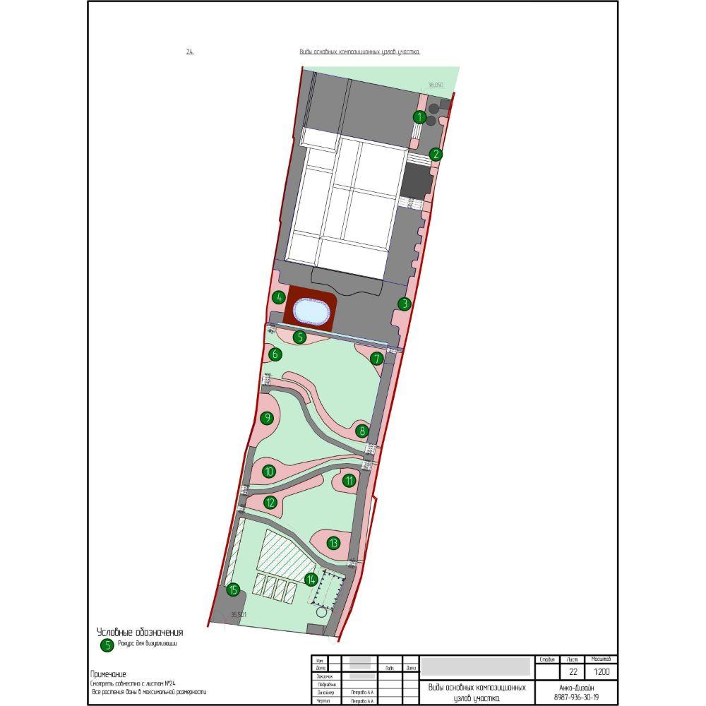 Виды-основных-композиционных-узлов-участка-Ландшафтный-дизайн-сада-AnkoDesign