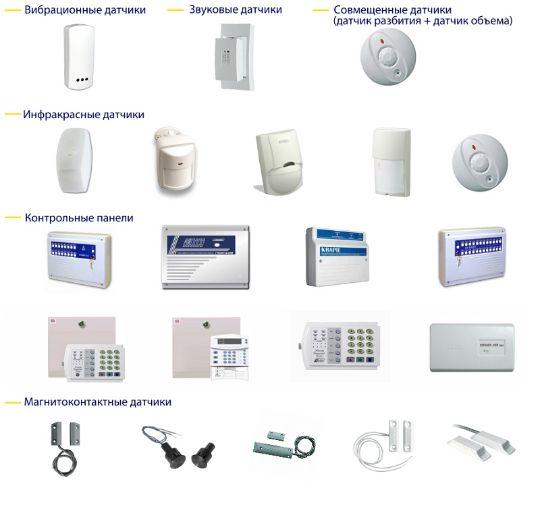 все виды систем охранно-пожарных сигнализаций: