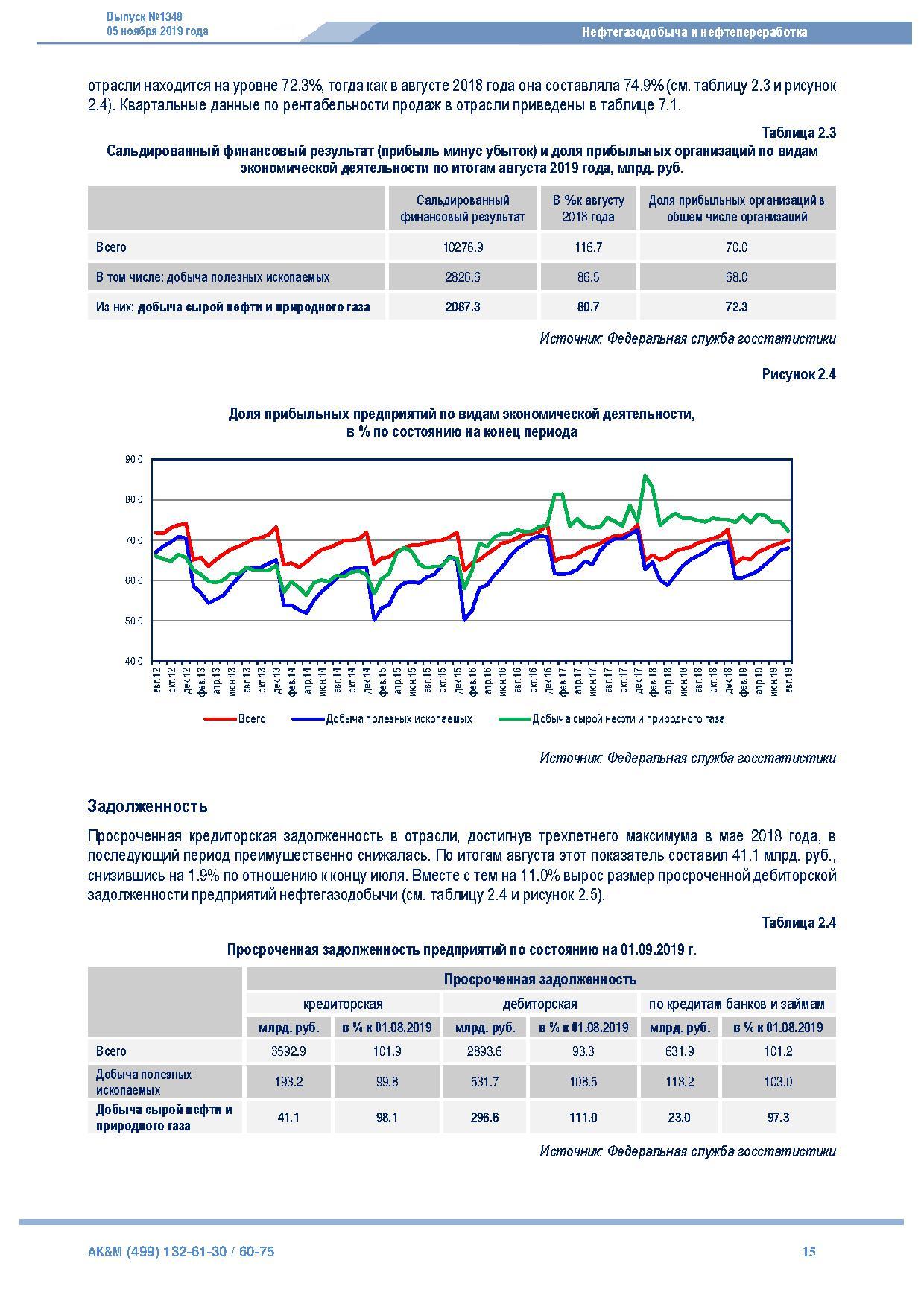 №1348 Нефтегазодобыча и нефтепереработка