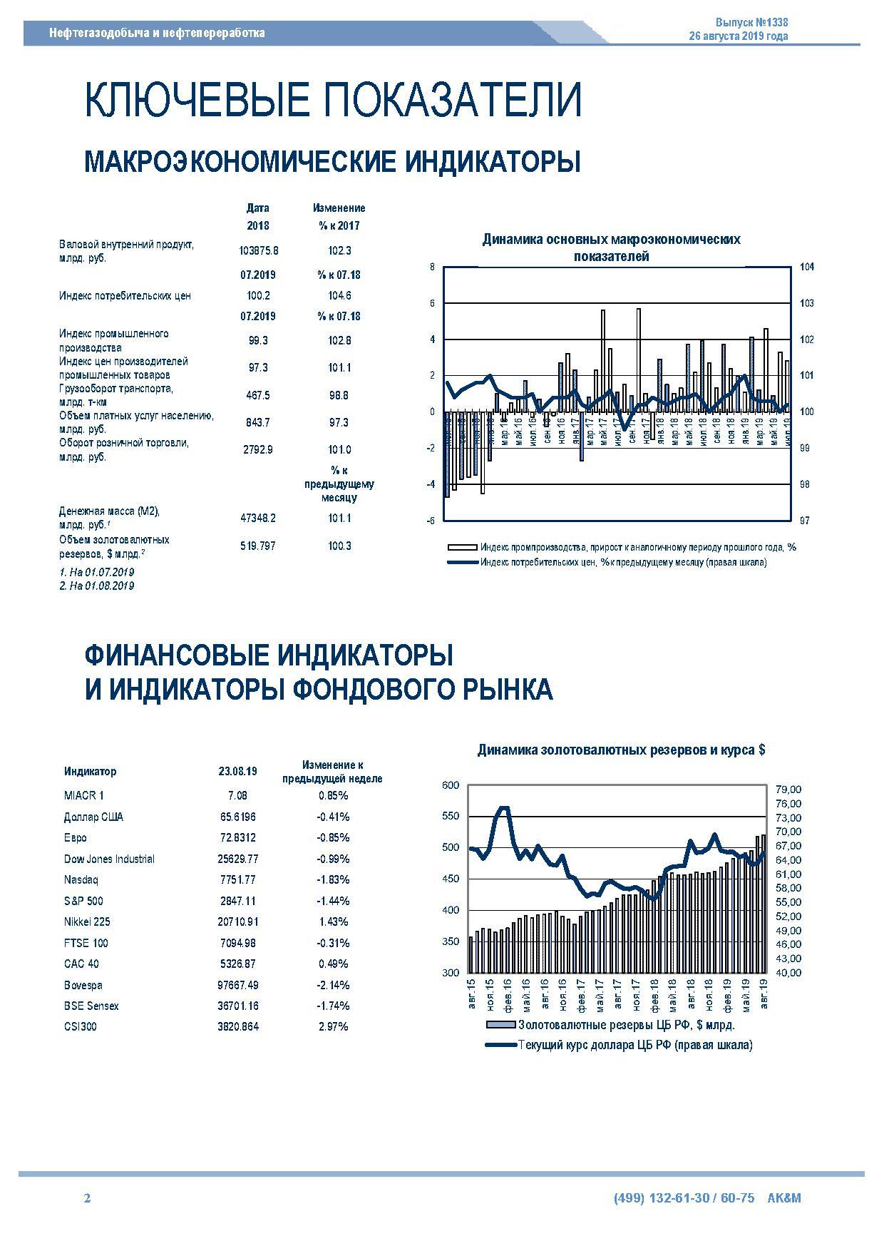 №1338 Нефтегазодобыча и нефтепереработка