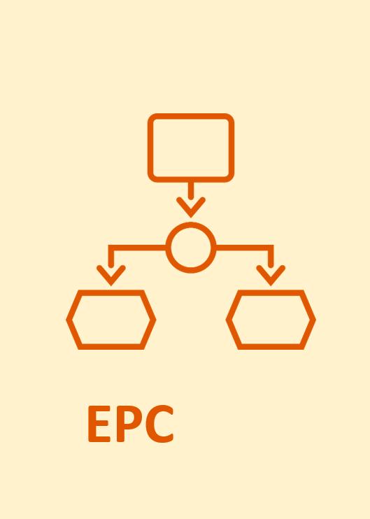 Детальное описание бизнес-процессов-процессов (EPC/ARIS)