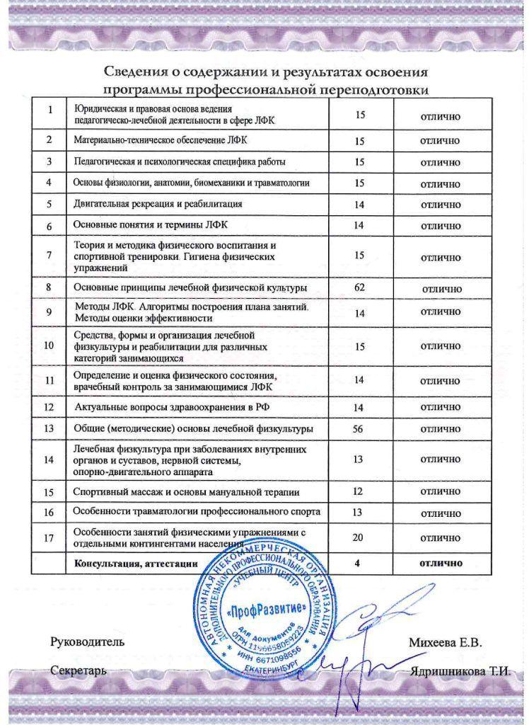 Образец приложения к Диплому инструктора ЛФК 1 стр.