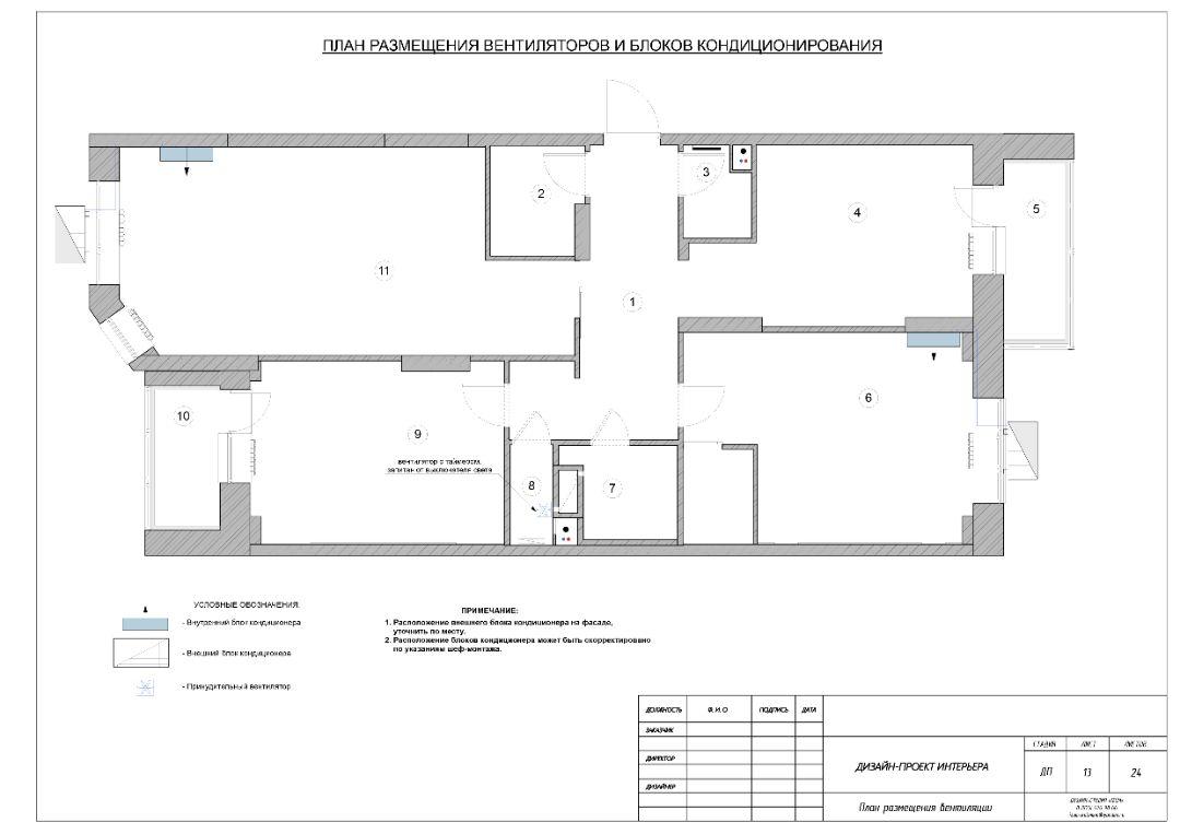 План размещения вентиляторов и блоков кондиционирования