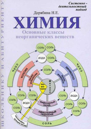 Химия. Основные классы неорганических веществ. Теория, программы деятельности, вопросы, задания, упражнения, справочный материал