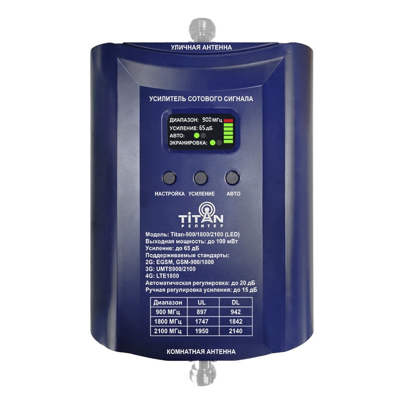 картинка Комплект Titan-900/1800/2100 (LED) от магазина StroyGsm