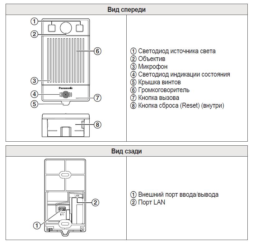картинка Видеодомофон IP Panasonic KX-NTV160NE белый от магазина Одежда+