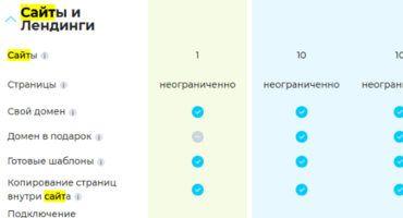 битрикс 24 сайты тарифы