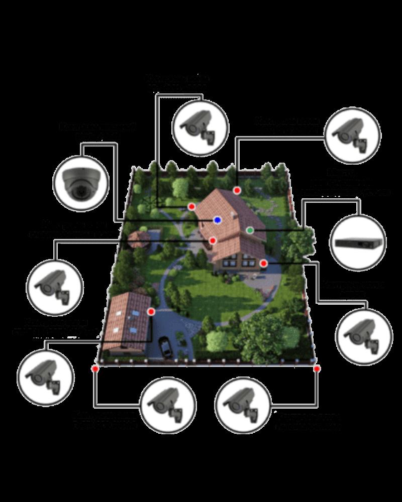 Карта установки видеонаблюдения на даче