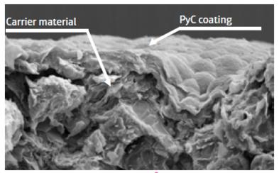 Графитовый разрывной диск REMBE ® GRX ® с инновационным покрытием PyC (толщина покрытия: < 25 мкм). Полимерные герметики не используются.