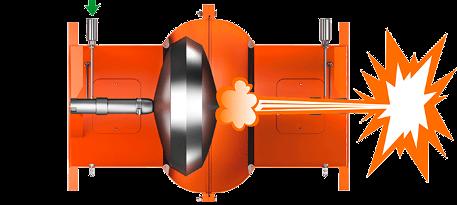 Волна давления толкает закрывающее устройство к уплотнению, блокируя клапан и эффективно предотвращая распространение пламени и давления.