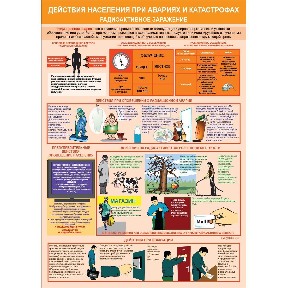 """картинка Плакат """"Действия населения при авариях и катастрофах""""  от магазина"""