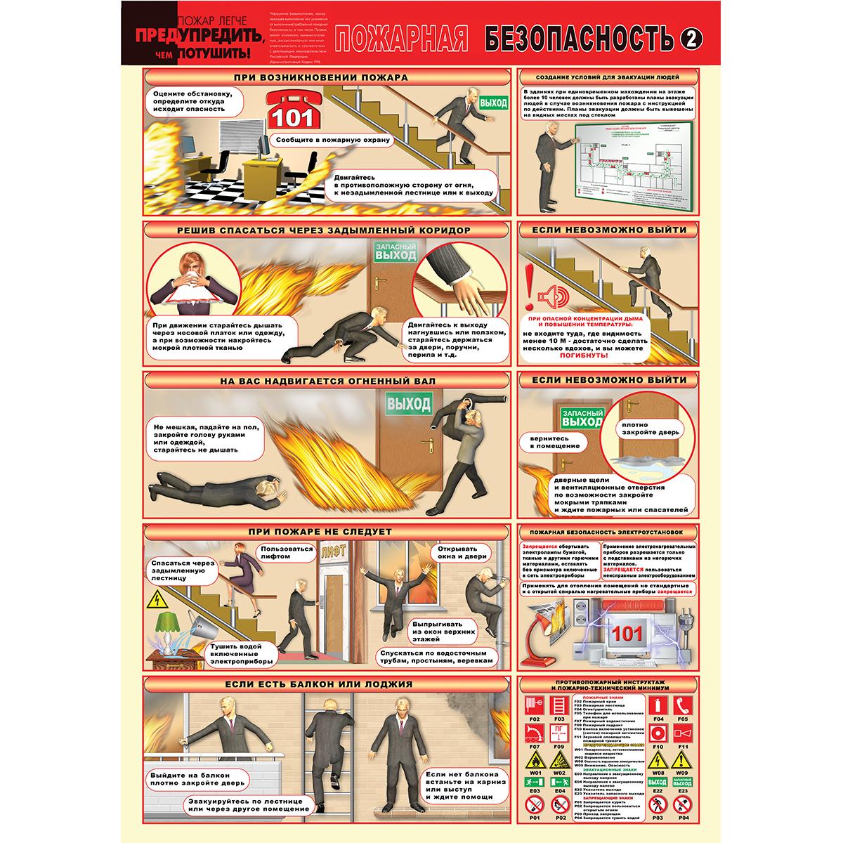 картинка Плакат Пожарная безопасность - к-т из 2 л. от магазина