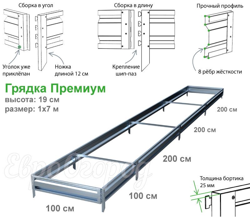 Грядка Премиум 1x7 м (высота 19 см)