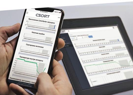 Система онлайн мониторинга сортировки и состояния фотосепараторов — CSort Cloud.