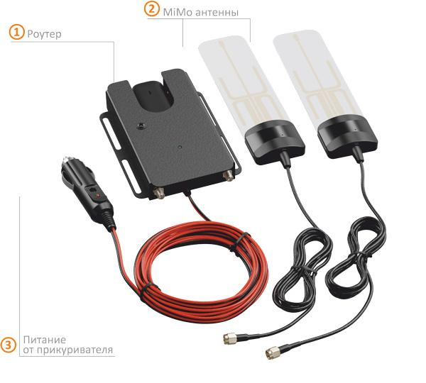 картинка Комплект WIFI оборудования «BAS-2328 ИНТЕРНЕТ В МАШИНЕ» от магазина оборудования для Интернет