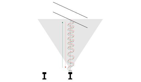 Ультразвуковой метод измерения высоты контактной сети