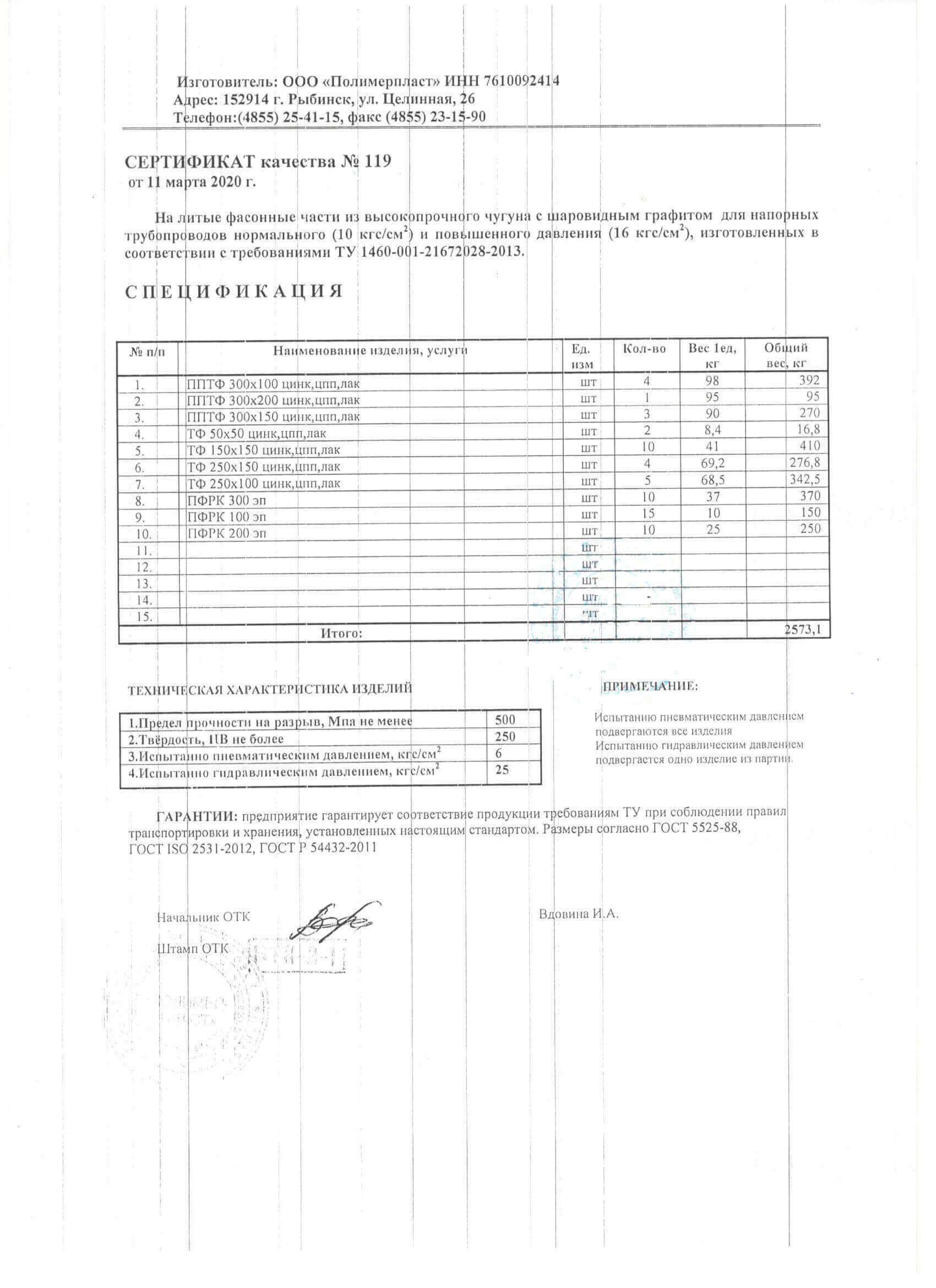 Сертификат на чугунные трубы